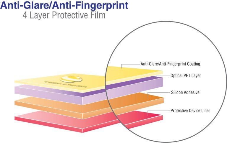 Kinds of Smartphone Screen Protectors